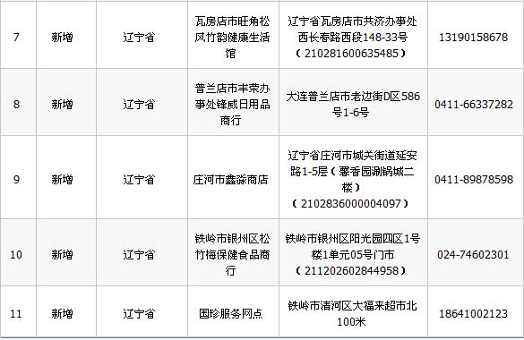 新时代:直销区域调整公示 新增11个服务网点